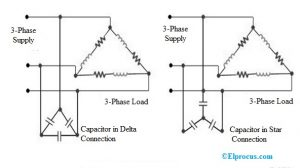 Capacitor Bank in Star & Delta Connections