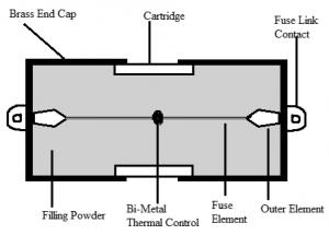 Catridge HRC Type