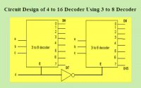 Circuit Design of 4 to 16 Decoder Using 3 to 8 Decoder
