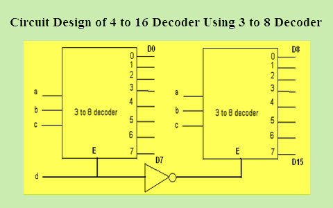 How to Design a 4 to 16 Decoder using 3 to 8 Decoder  To Decoder Logic Diagram on alu logic diagram, power supply logic diagram, network logic diagram, data logic diagram, full adder logic diagram, counter logic diagram, binary multiplier logic diagram, default logic diagram, gate logic diagram, printer logic diagram, multiplexer logic diagram, freezer logic diagram, code logic diagram, comparator logic diagram, ram logic diagram, computer logic diagram, latch logic diagram, mux logic diagram, 74181 logic diagram,