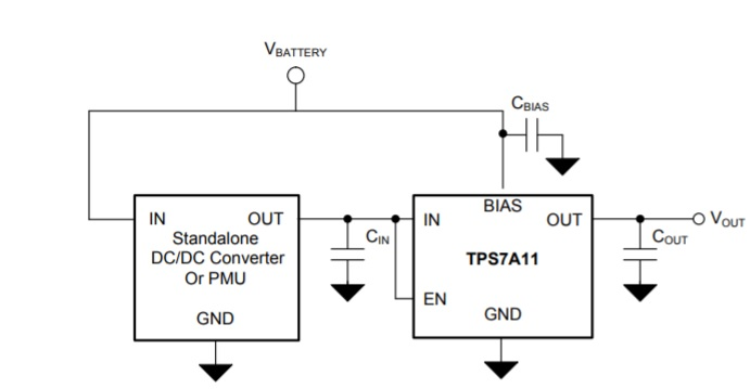 Circuit Diagram of TPS7A11