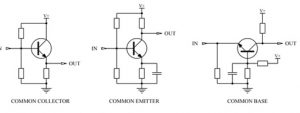 Common Emitter Transistor Amplifier