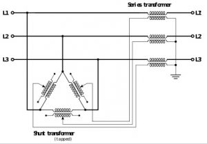 Construction of Phase Shifting Transformer