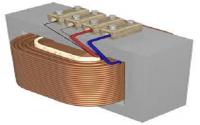 Core Transformer