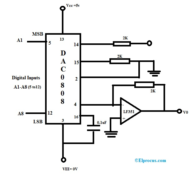 DAC0808 Circuit Diagram