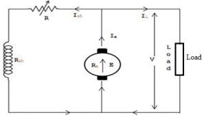 DC Shunt Generator Diagram