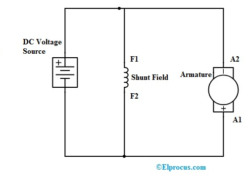 DC Shunt Motor Circuit Diagram