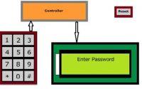 Digital Code Lock with LCD using 8051 Microcontroller