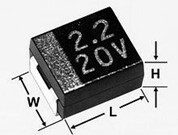 Dimensioning-of-Tantalum-Capacitor