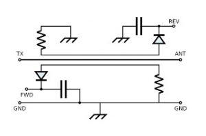 Directional SWR Meter Circuit