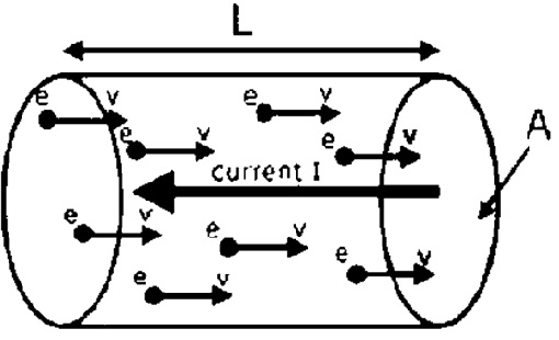 Drift-velocity-of-electrons