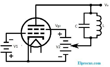 dynatron-oscilator-circuit