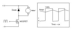 ESC Circuit