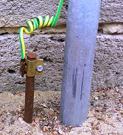 Electrical Earthing - Definition, Types of Electrical