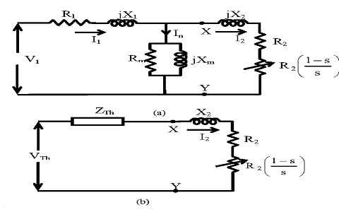 equivalent circuit of single phase induction motor