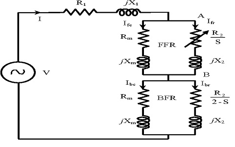 single phase induction motor  circuit working and applications