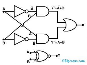 Ex-OR Logic Gates Formation