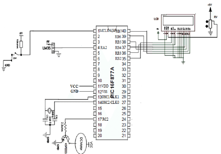Fan Speed Control System using PIC16F877A Microcontroller