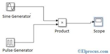 amplitude-shift- keying-matlab-simulink