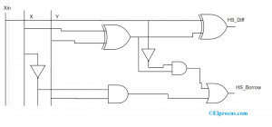 Full Subtractor Using HS