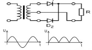 Full Wave Rectifier Diagram