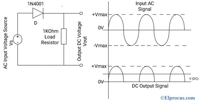 Half-Wave Rectifier Circuit with 1N4001 Diode