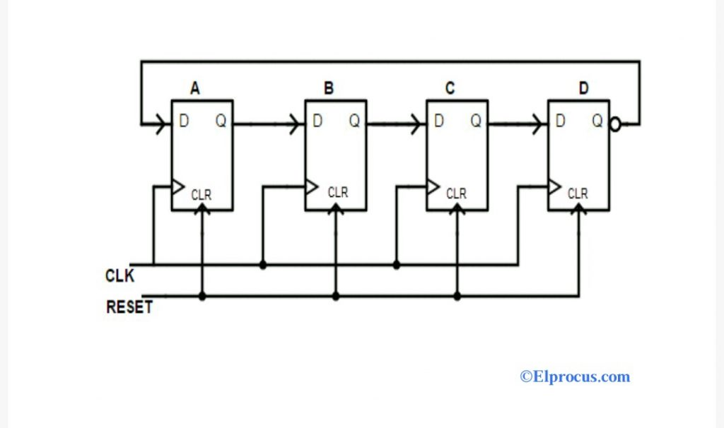 Johnson Counter   Circuit Diagram  Truth Table  U0026 Its