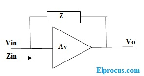 ideal-inverting-voltage-amplifier