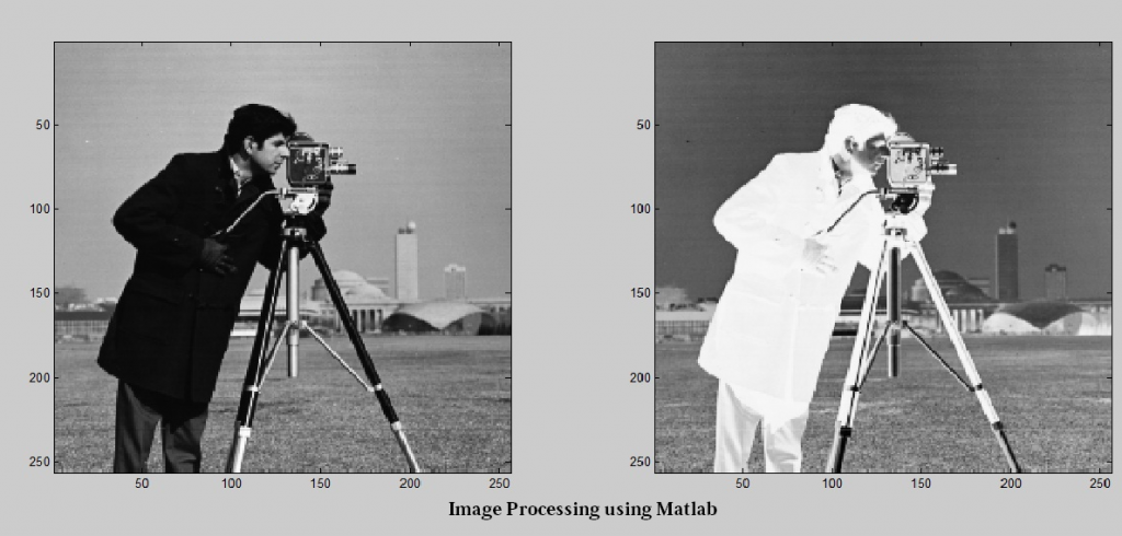 Image Processing Projects for Engineering Students using Python & MATLAB
