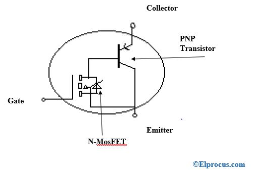insulated-gate-bipolar-transistor-(IGBTs)