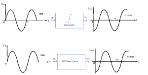 Integrator and Differentiator Output Waves