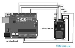 Interfacing MicroSD Card with Arduino Board