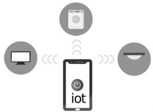 IoT Interview Questions