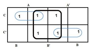 K-Map for 3 Variables