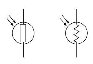 LDR Symbols