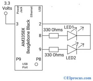 LED Blinking Project with BBB Microcontroller