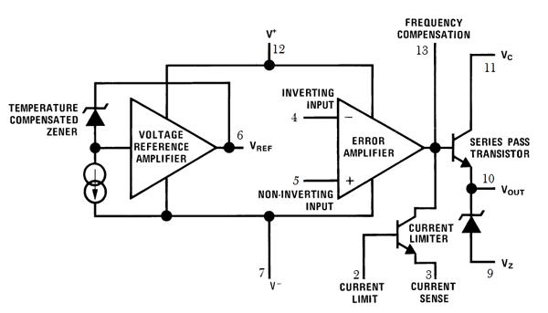 LM723 Internal Block Diagram