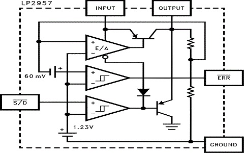 LP2957 block diagram