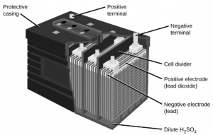 Lead Acid Battery Diagram