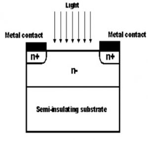 Lighr Dependent Resistor Construction