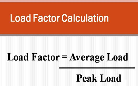 What is Load Factor - Definition, Calculation, Example & Applications
