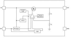Low Dropout Voltage Regulator Block Diagram
