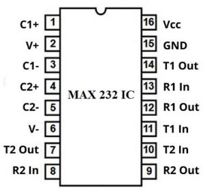 MAX232 IC Pin Configuration