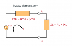 Maximum Power Transfer Theorem For A.C Circuits