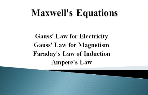 Maxwell's Equations: Gauss, Faraday, and Ampere Laws with