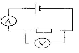 Multimeter Simple Electronic Circuit
