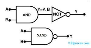 NAND Logic Gates Formation