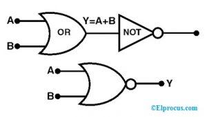 NOR Logic Gates Formation
