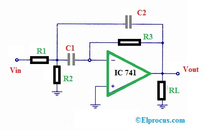 Narrow Band Pass Filter