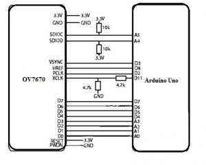 OV7670 Module Interfacing with Arduino Uno